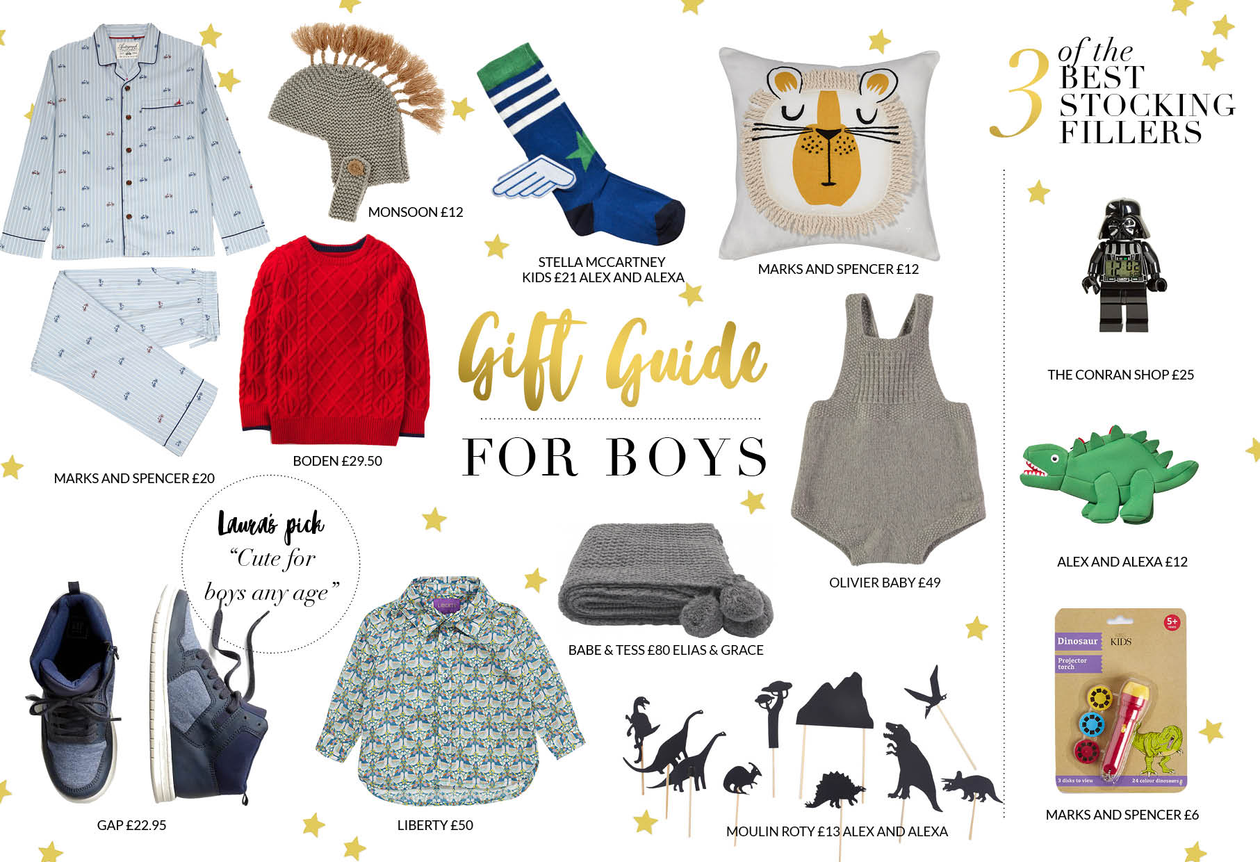 Discover The Icons Gift Guide Boys Wardrobe